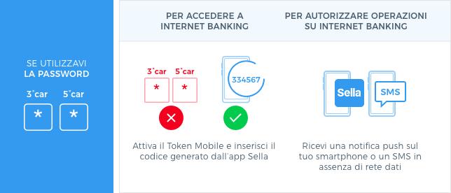 banca sella dvejetainės parinktys)